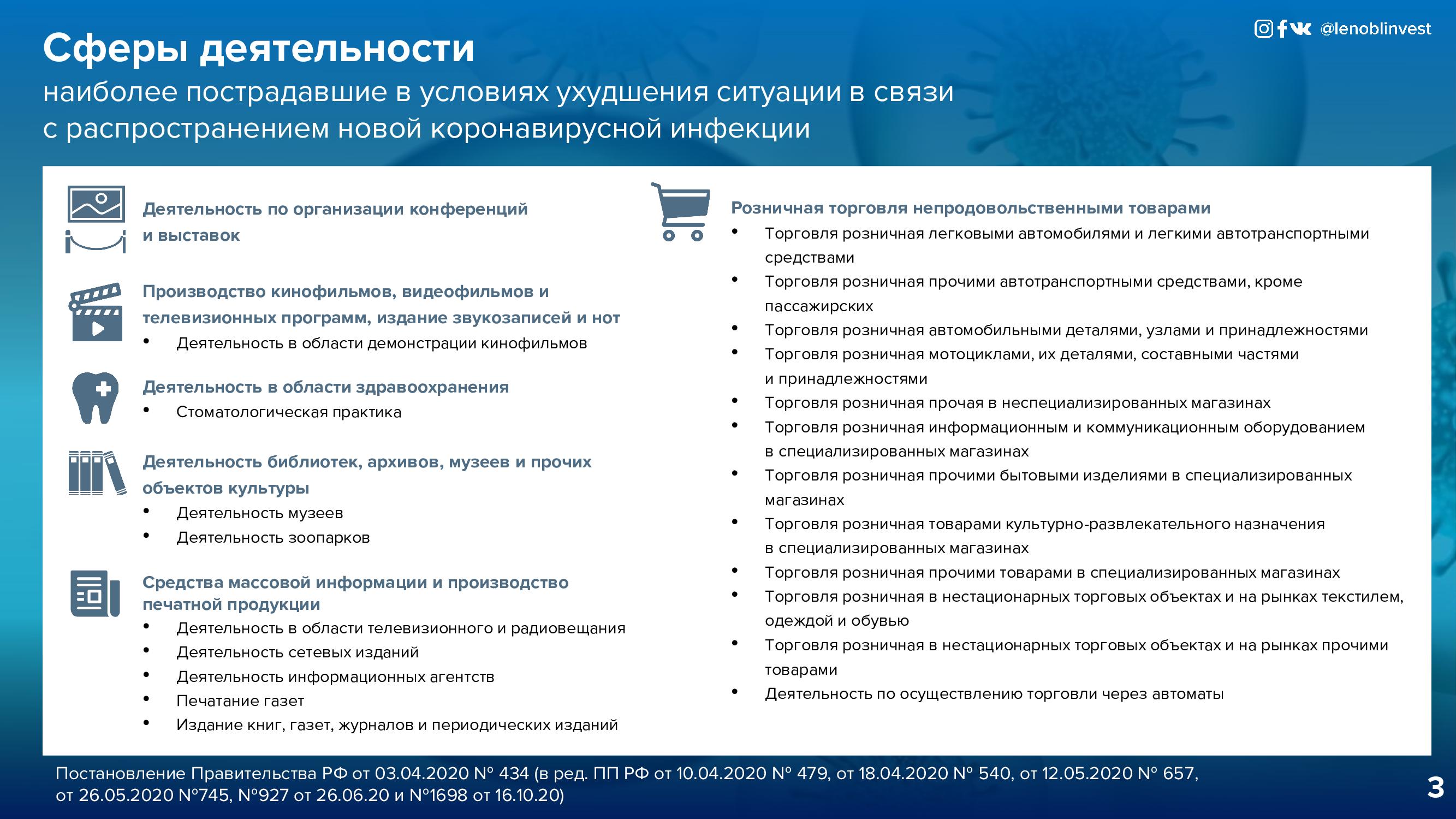 Региональные и федеральные меры поддержки_page-0003.jpg